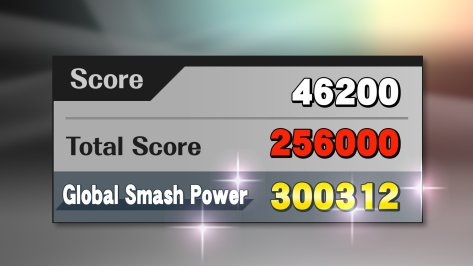 Smash Score