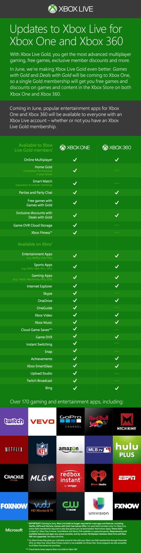 179794-08 Xbox Live Digital Poster-s14_FINAL