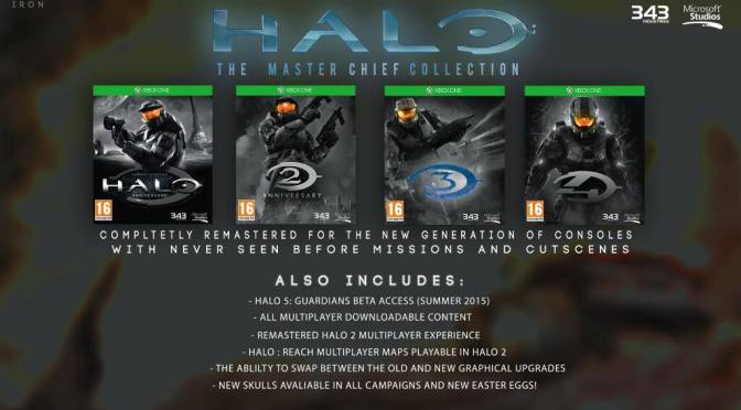 Halo: Master Chief Collection Details Announced