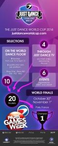 just-dance-eswc-info-en-FINAL