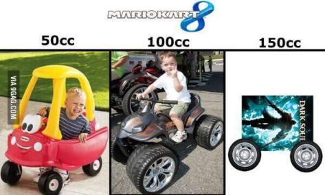 Mario Kart 8 Meme