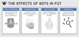 FIFA 15 UT Bots