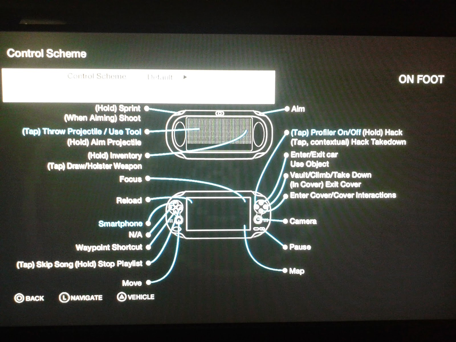 Watch Dogs Ps Controls