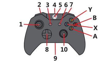 MONG - Xbox June 2015 Controller Front