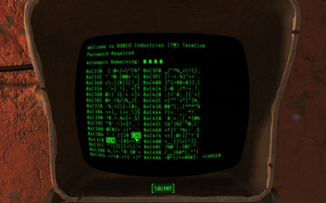 "A ""Terminal"" Case of Fallout 4"